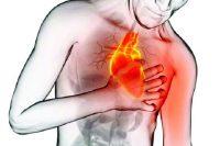 آنژِوگرافی قلب